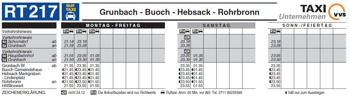 jahresfahrplan s2 winterbach nach schorndorf